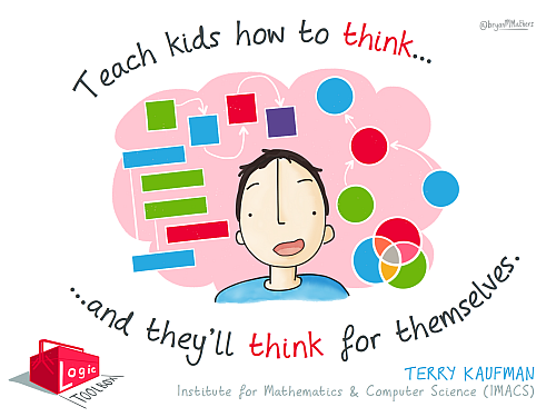 Teach Kids How to Think and They'll Think for Themselves ...